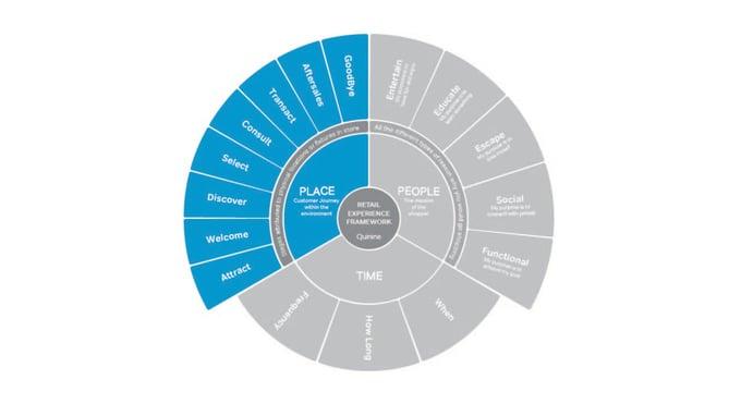 Quinine_Design_DiagramFull